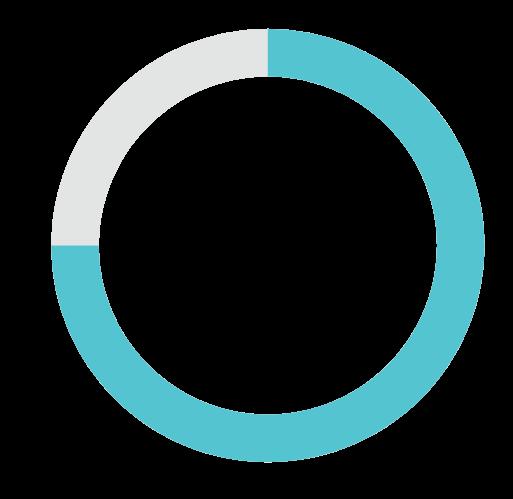 Data Innovation Project logo